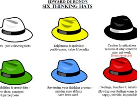What is the colour of your thinking hat?