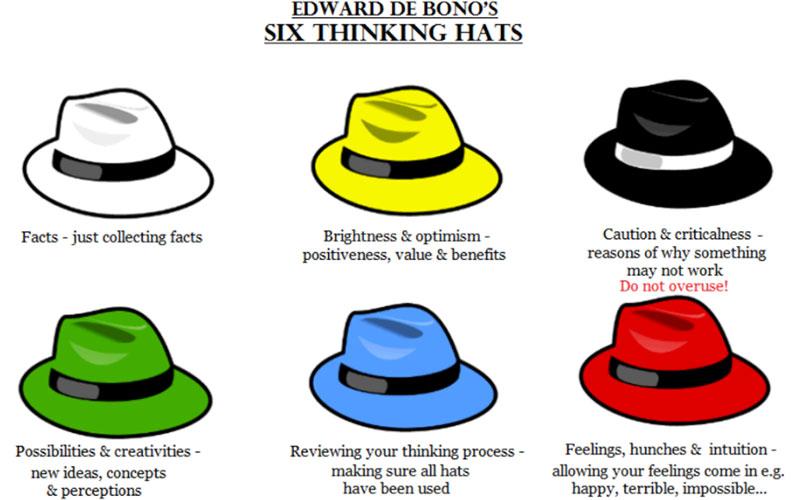 Edward de bono hats